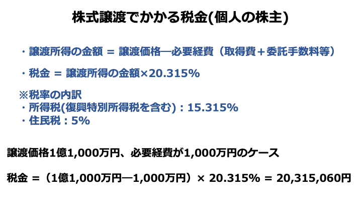 株式譲渡の税金(個人)