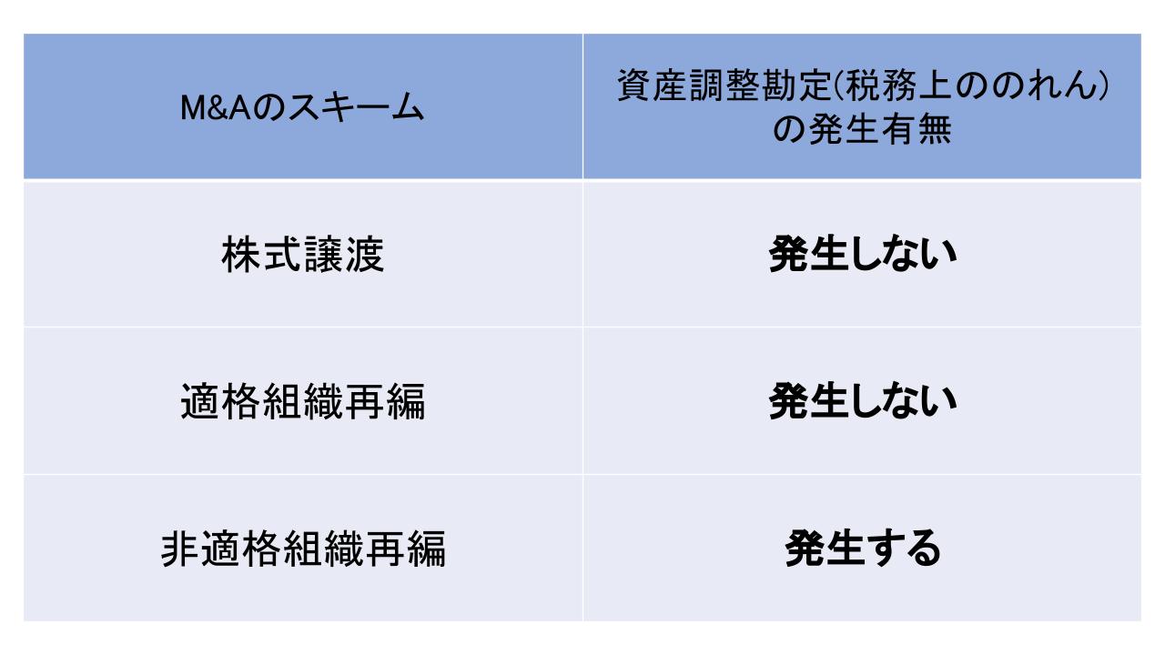 M&A のれん.pptx (10)