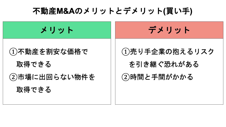 不動産M&A 買い手メリット