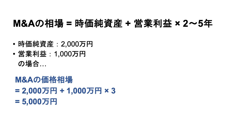 M&A 相場(FV)