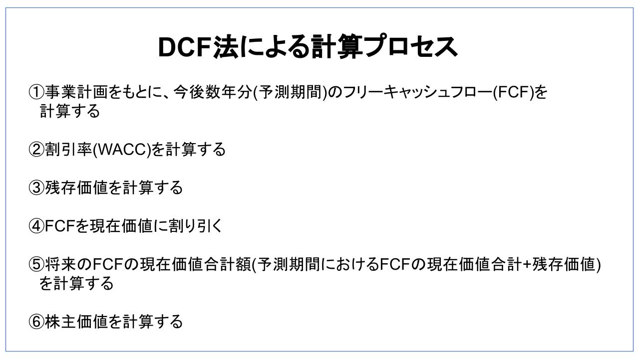 M&A 相場(DCF法)