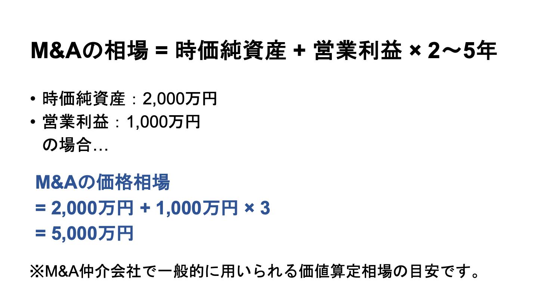 M&A 価格算定(FV)