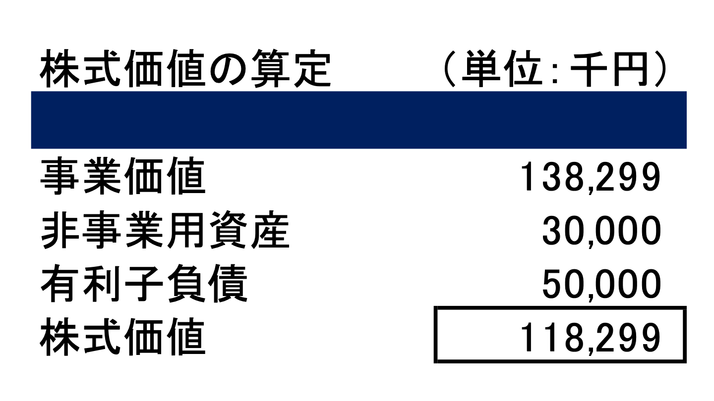 DCF(5)