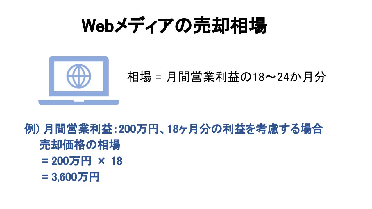 Webメディア 売却相場