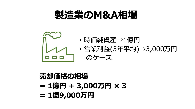 製造業 M&A 相場