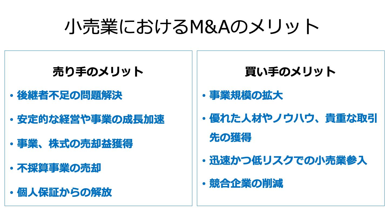 小売業 M&A メリット