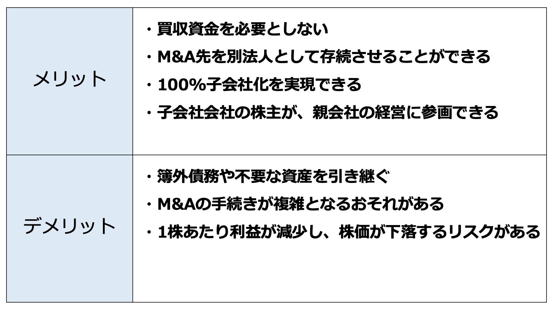 M&A 株式交換 メリット