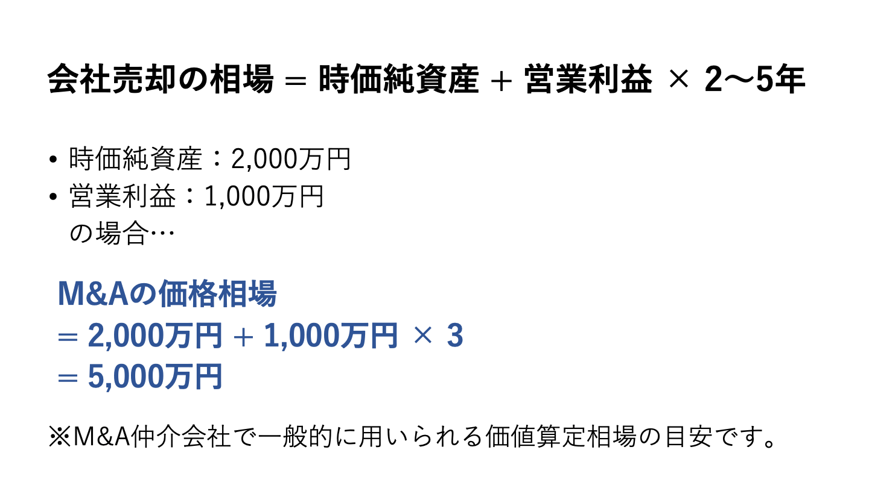 会社 売り たい(FV)