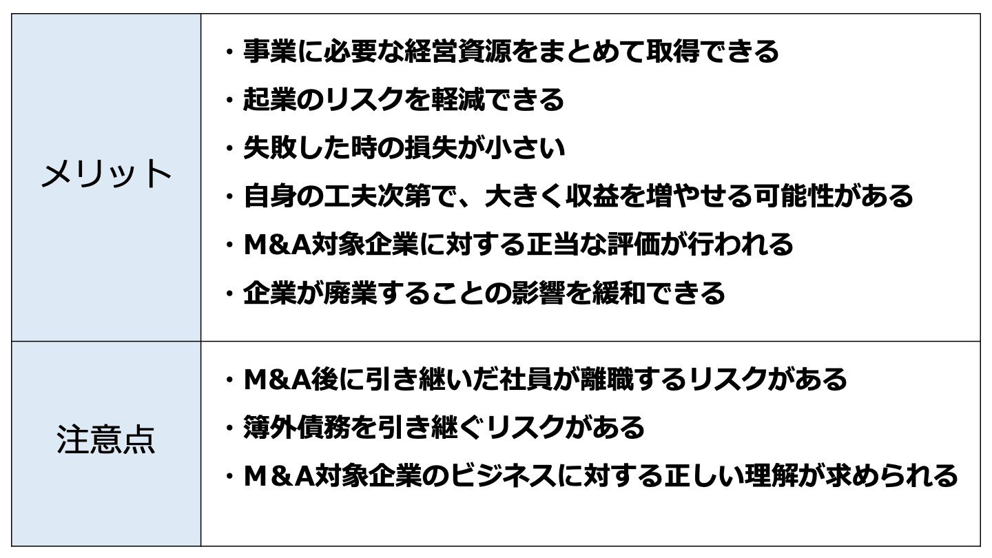 M&A 案件 少額 メリット