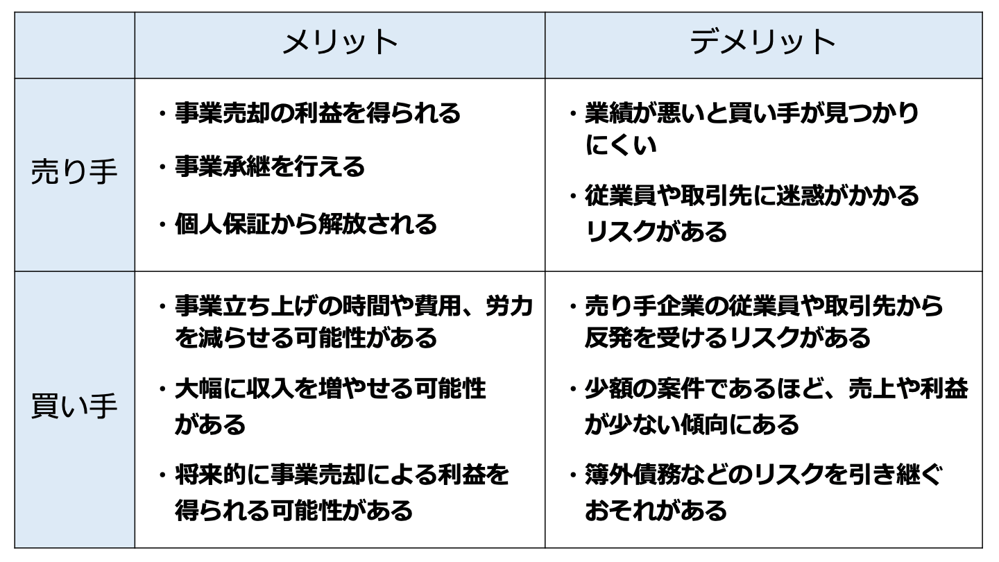 M&A 個人 メリット
