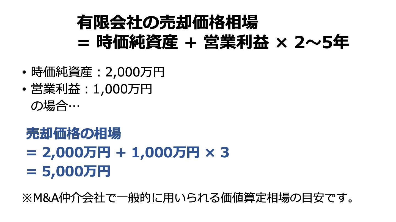 有限会社 売却(FV)