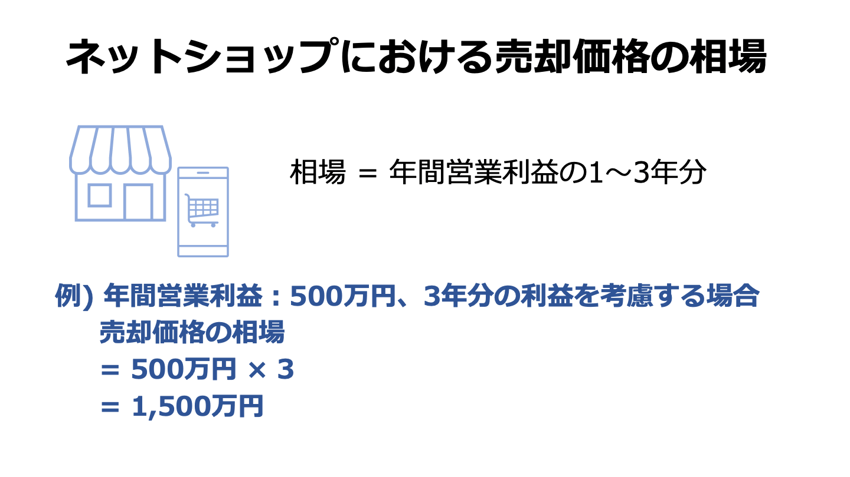 ネットショップ 売却(FV)