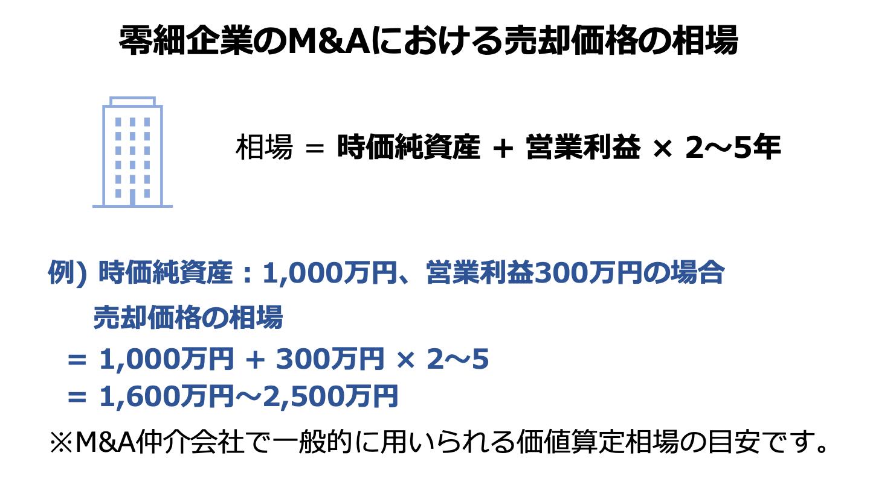 零細企業 M&A(FV)