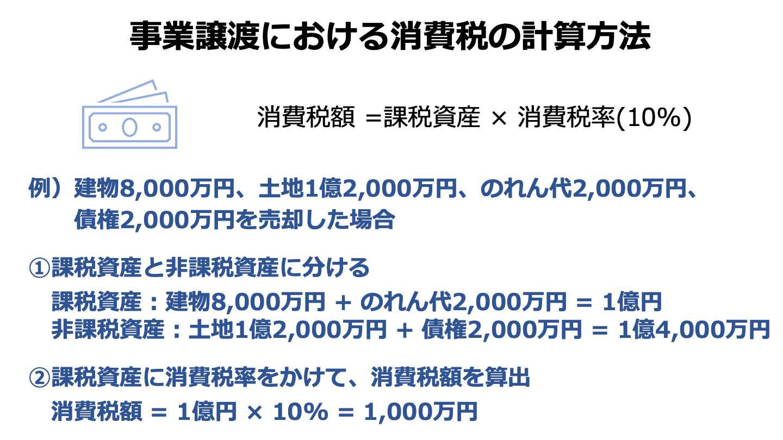 事業譲渡 消費税(FV)