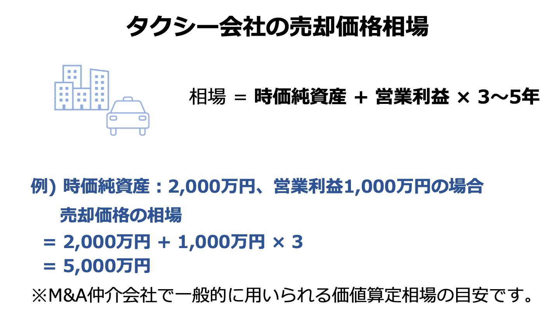 タクシー会社 売却 相場