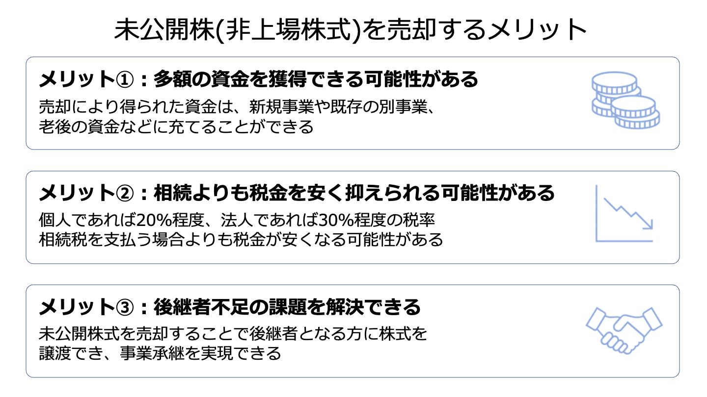 未公開株 売却(FV)